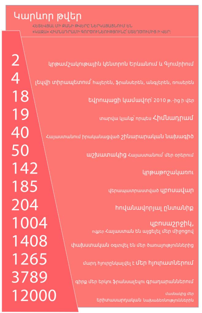 chiffrescles